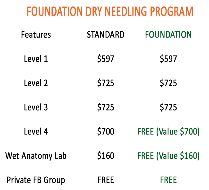 Foundation comparison2018.jpg