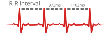 Clinical Kit - 13/5/2015 - Habits, HRV & Resilience